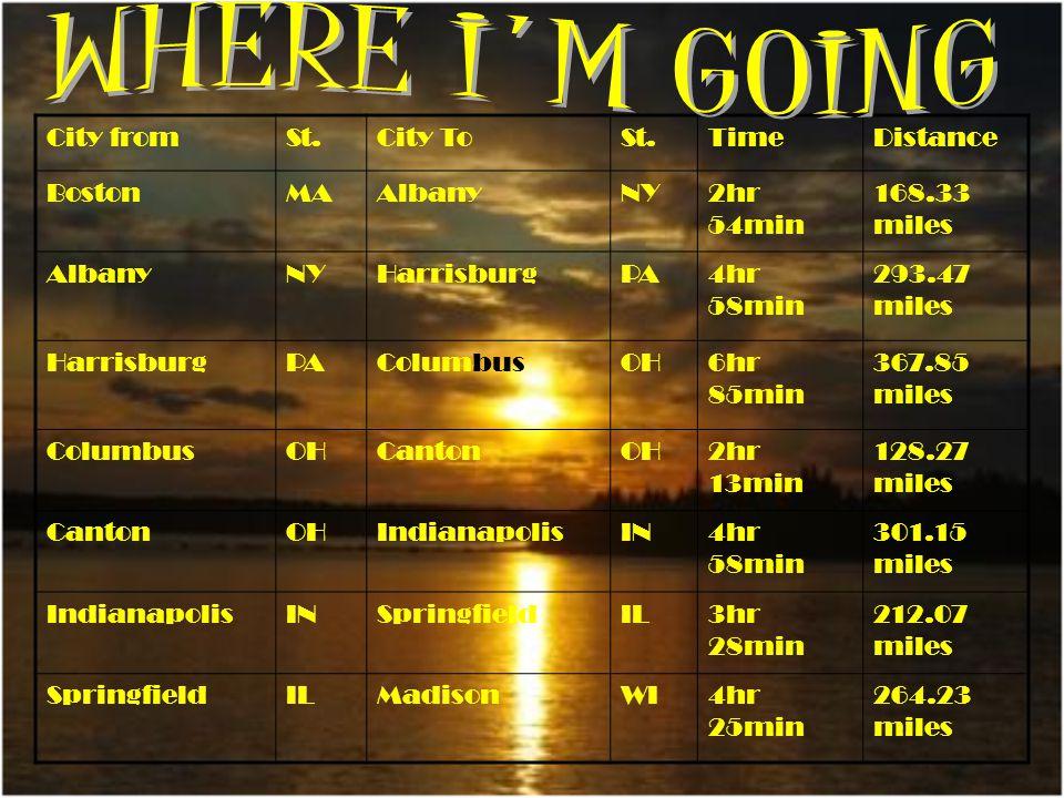 City fromSt.City ToSt.TimeDistance BostonMAAlbanyNY2hr 54min 168.33 miles AlbanyNYHarrisburgPA4hr 58min 293.47 miles HarrisburgPAColumbusOH6hr 85min 367.85 miles ColumbusOHCantonOH2hr 13min 128.27 miles CantonOHIndianapolisIN4hr 58min 301.15 miles IndianapolisINSpringfieldIL3hr 28min 212.07 miles SpringfieldILMadisonWI4hr 25min 264.23 miles