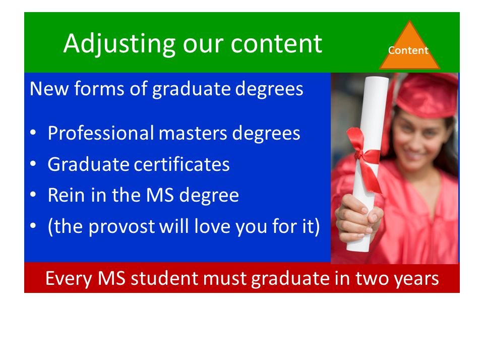 Adjusting our content New forms of graduate degrees Professional masters degrees Graduate certificates Rein in the MS degree (the provost will love yo
