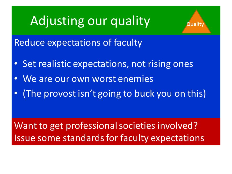 Adjusting our quality Reduce expectations of faculty Set realistic expectations, not rising ones We are our own worst enemies (The provost isn't going to buck you on this) Quality Want to get professional societies involved.