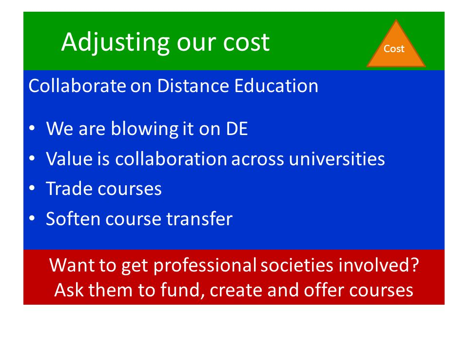 Adjusting our cost Collaborate on Distance Education We are blowing it on DE Value is collaboration across universities Trade courses Soften course transfer Cost Want to get professional societies involved.