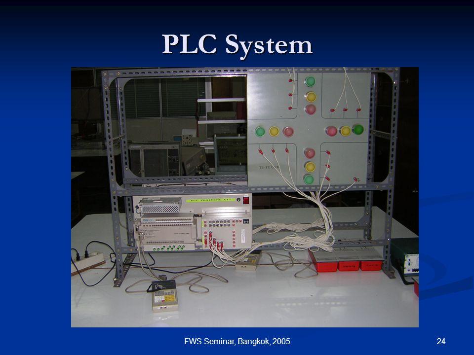 24FWS Seminar, Bangkok, 2005 PLC System