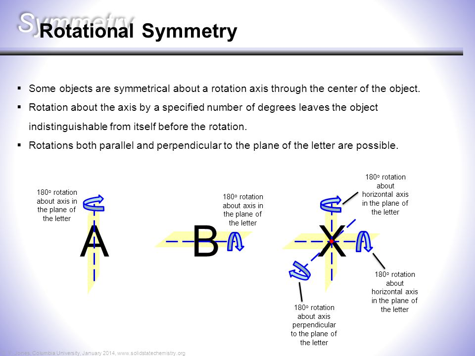 Symmetry Rotational Symmetry  Some objects are symmetrical about a rotation axis through the center of the object.  Rotation about the axis by a spe