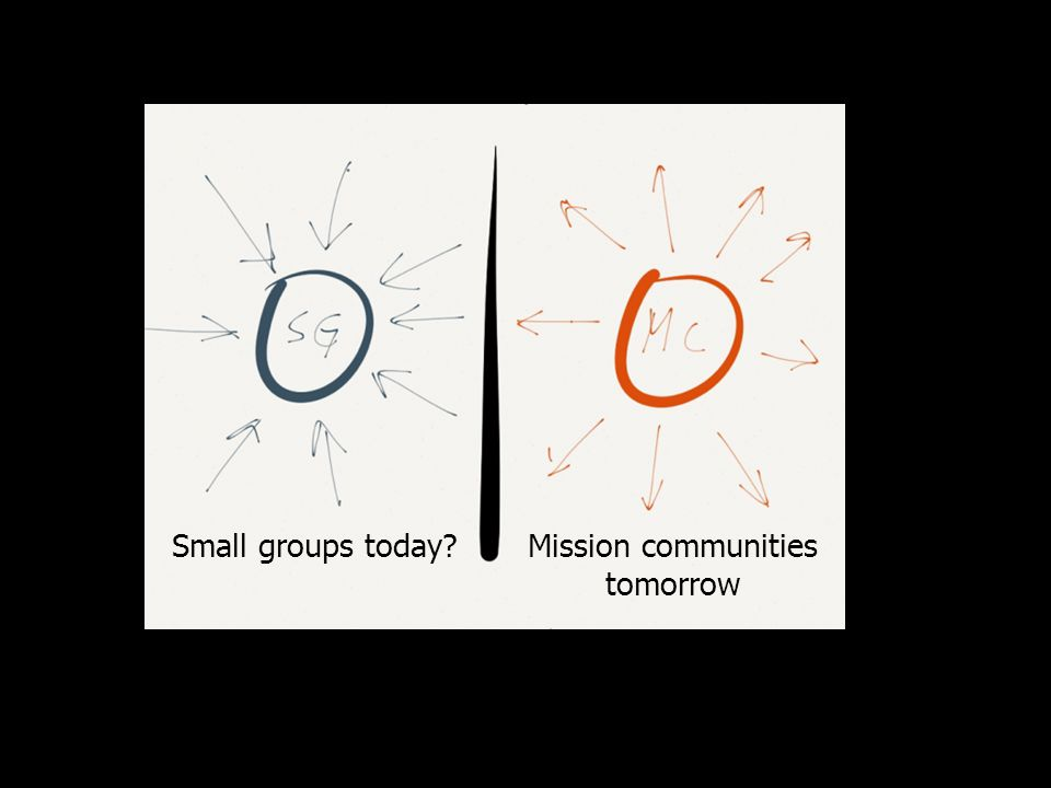 Small groups today?Mission communities tomorrow