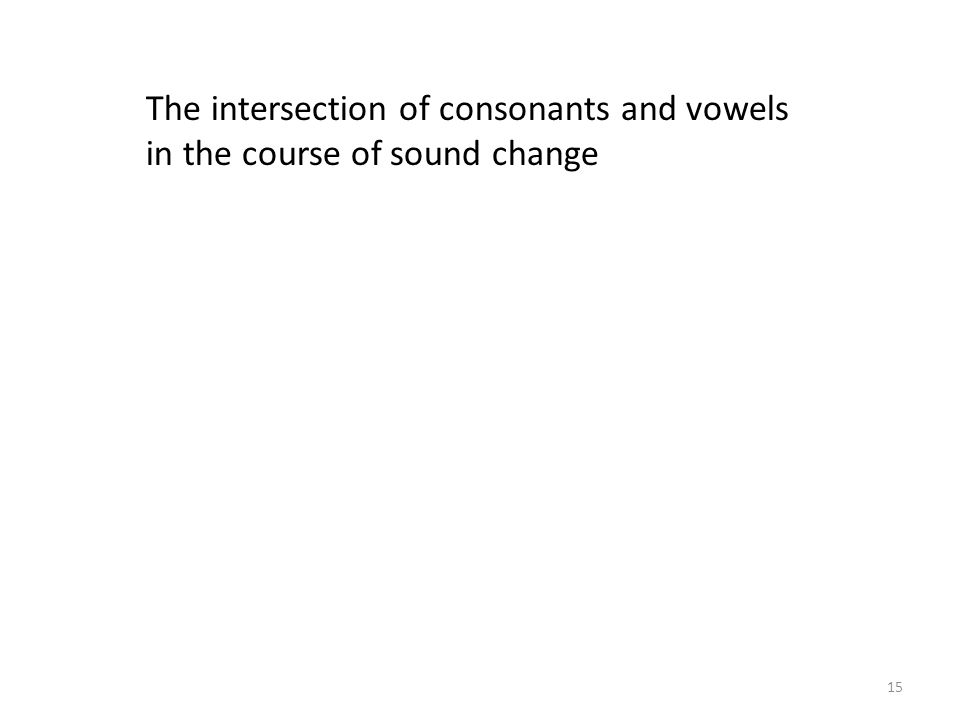 http://www.atlas.mouton-content.com/ The Atlas of North American English: Phonetics, Phonology and Sound Change 14