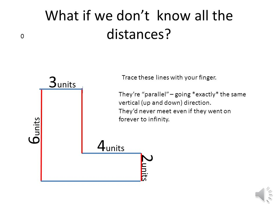 What if we don't know all the distances. 6 units 3 units 0 We don't have to measure them.