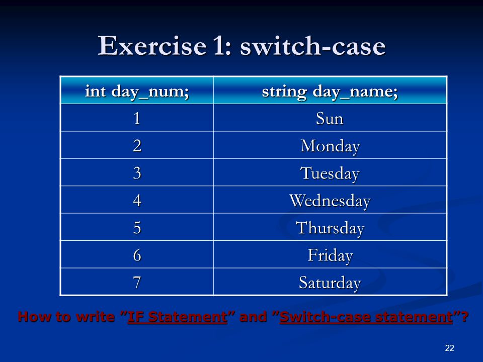 22 Exercise 1: switch-case int day_num; string day_name; 1Sun 2Monday 3Tuesday 4Wednesday 5Thursday 6Friday 7Saturday How to write IF Statement and Switch-case statement