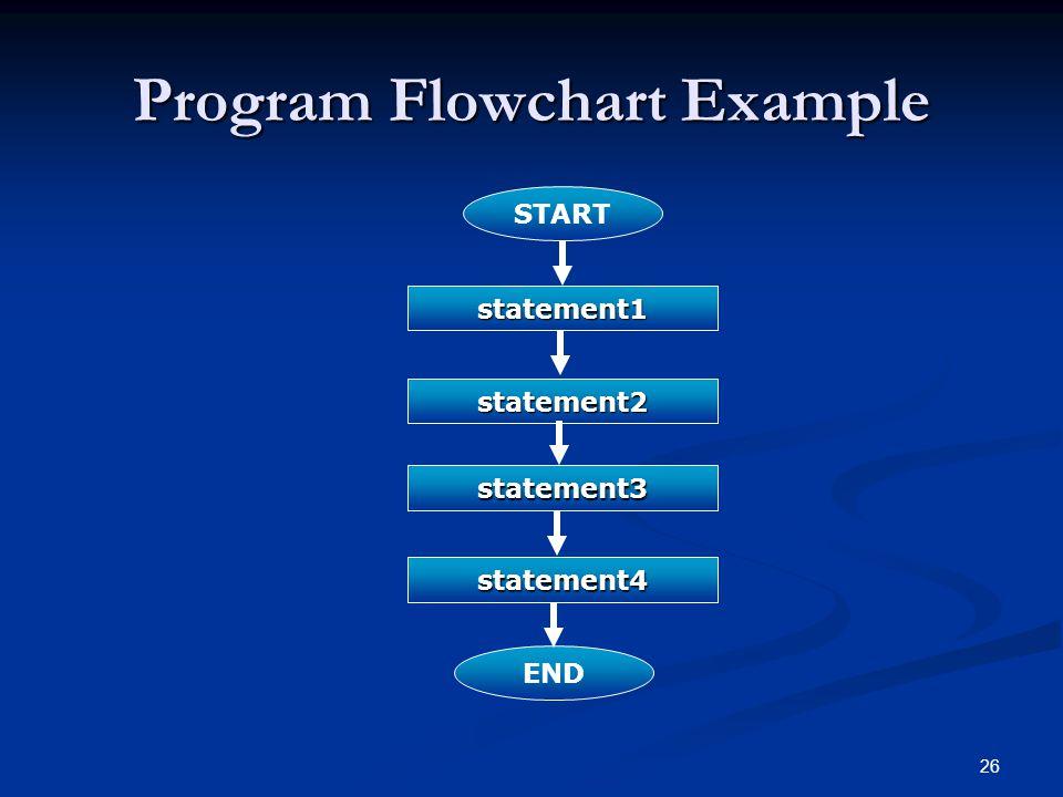 26 Program Flowchart Example START statement1 statement2 statement3 statement4 END