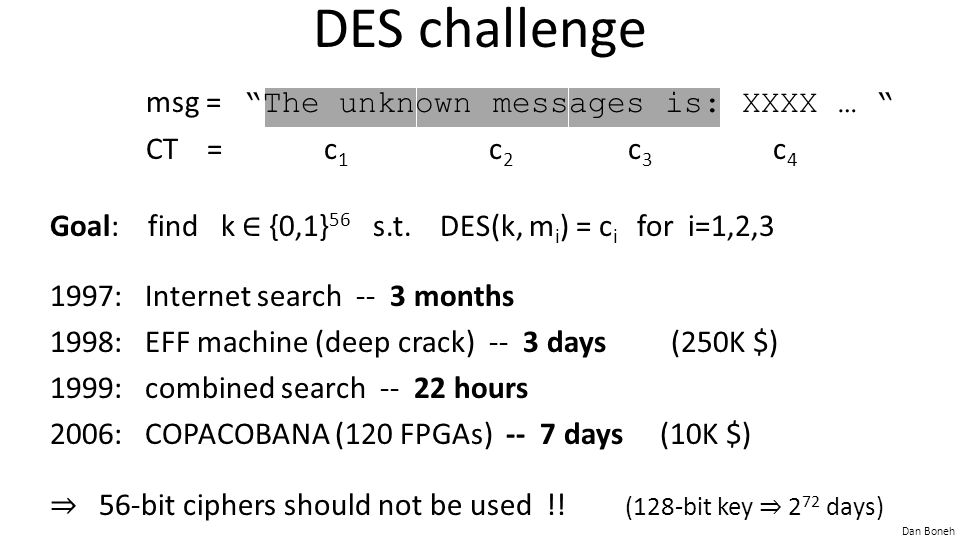 Dan Boneh DES challenge msg = The unknown messages is: XXXX … CT = c 1 c 2 c 3 c 4 Goal: find k ∈ {0,1} 56 s.t.