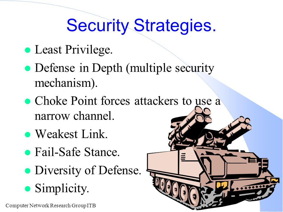 Computer Network Research Group ITB Security Strategies.