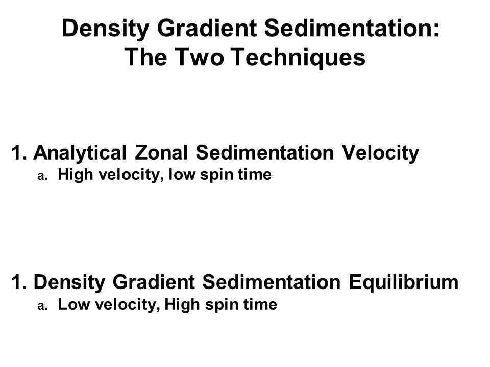 Density Gradient Sedimentation: The Two Techniques 1.Analytical Zonal Sedimentation Velocity a. High velocity, low spin time 1.Density Gradient Sedime