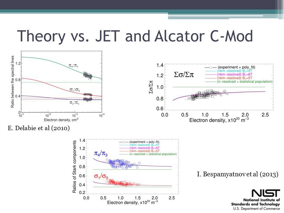 Theory vs. JET and Alcator C-Mod I. Bespamyatnov et al (2013) E. Delabie et al (2010)