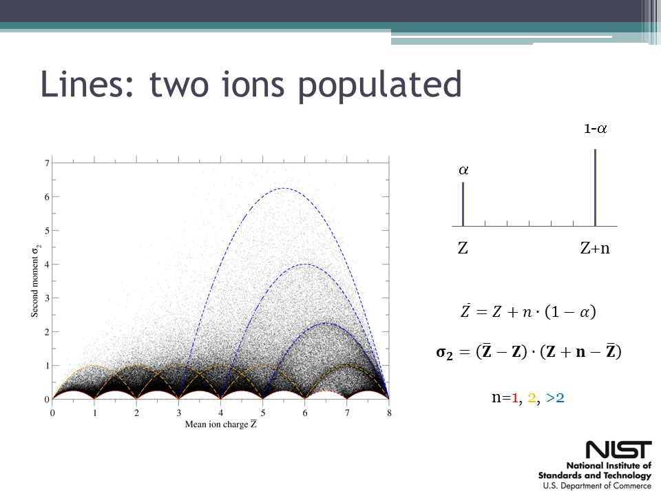 Lines: two ions populated  1-  ZZ+n n=1, 2, >2