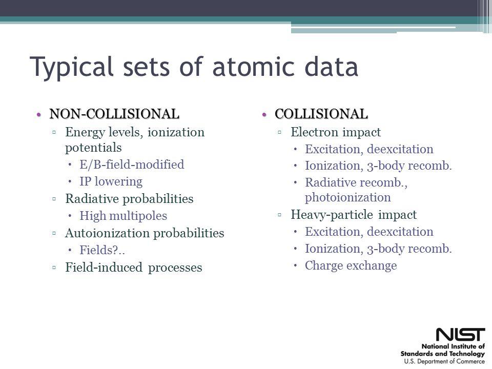 Atomic states 6 Average atom 122836122836 12243444521224344452 1228354112283541 Superconfiguration 3s 2 3p 3 4s 3s 2 3p3d 2 4p Configuration 5S5S 3S3S 3D3D 1D1D 3P3P 1P1P Term 3D13D1 3D23D2 3D33D3 Level BUT: field modifications, ionization potential lowering