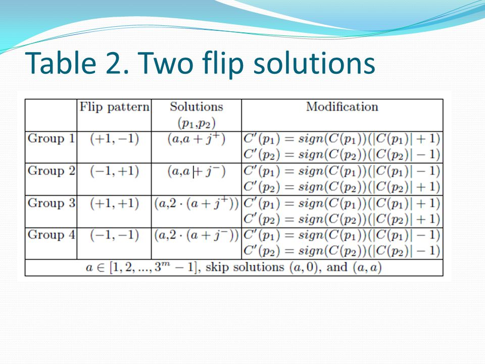 Table 2. Two flip solutions