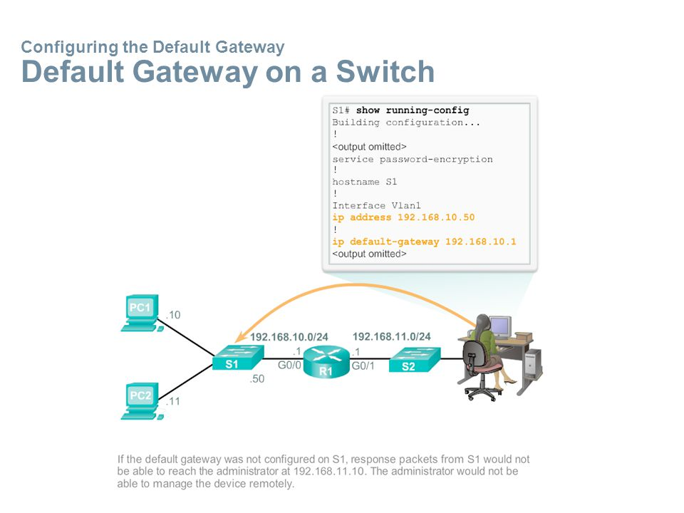Configuring the Default Gateway Default Gateway on a Switch