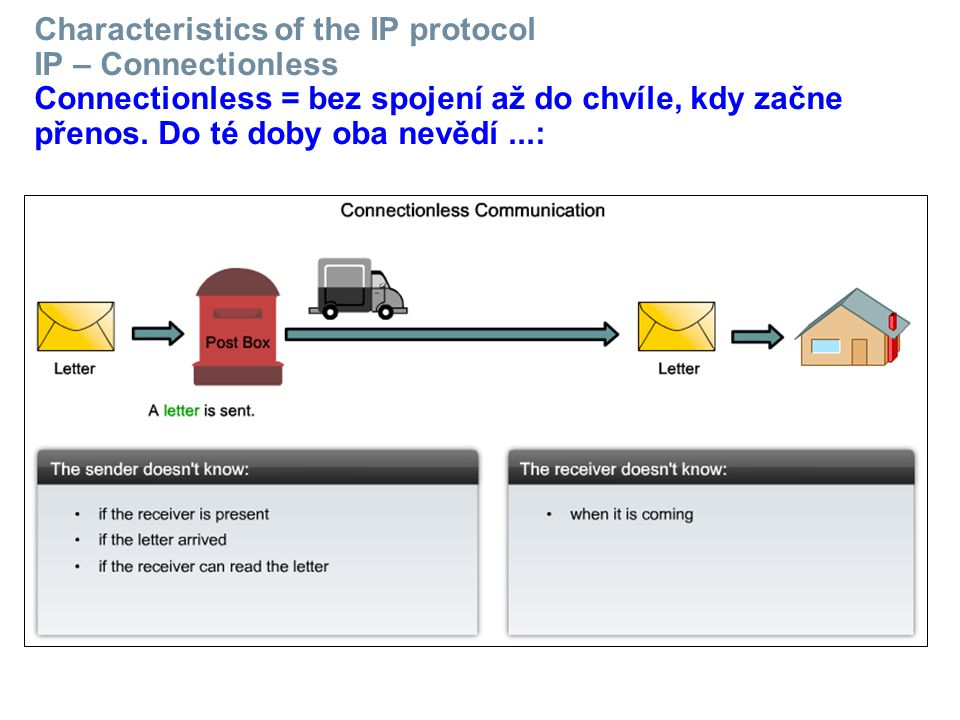 Characteristics of the IP protocol IP – Connectionless Connectionless = bez spojení až do chvíle, kdy začne přenos.