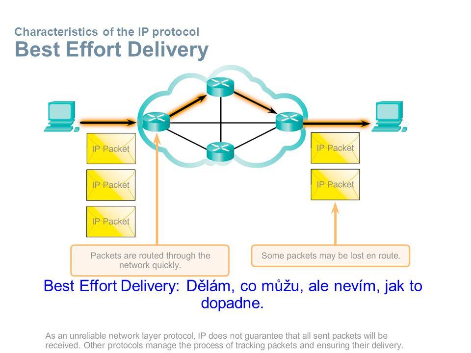 Characteristics of the IP protocol Best Effort Delivery Best Effort Delivery: Dělám, co můžu, ale nevím, jak to dopadne.