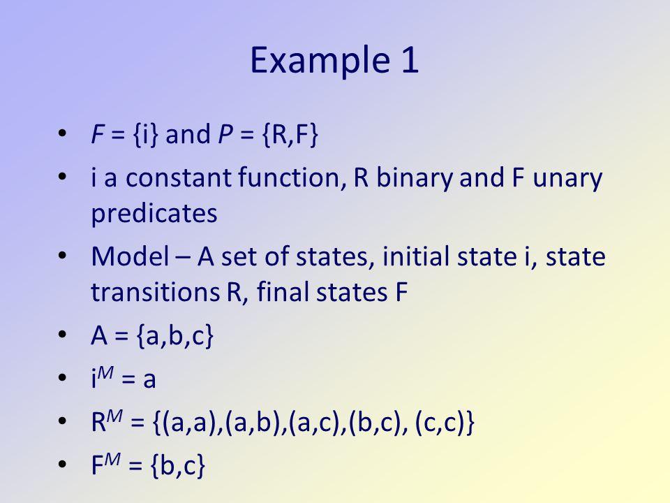 Example 1  y R(i,y)  F(i)  x  y  z (R(x,y)  R(x,z)  y = z )  x  y R(x,y)