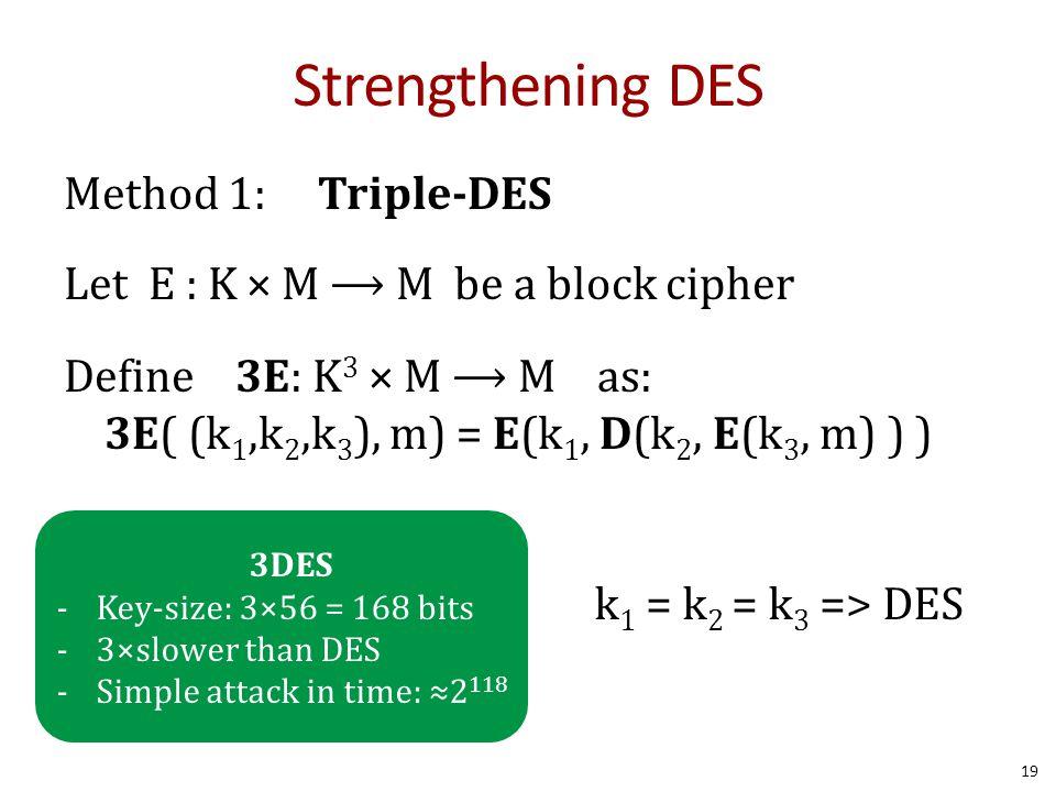Strengthening DES Method 1: Triple-DES Let E : K × M ⟶ M be a block cipher Define 3E: K 3 × M ⟶ M as: 3E( (k 1,k 2,k 3 ), m) = E(k 1, D(k 2, E(k 3, m)