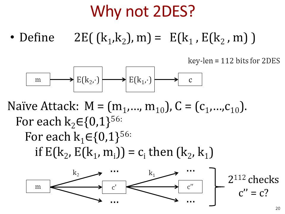 Define 2E( (k 1,k 2 ), m) = E(k 1, E(k 2, m) ) Why not 2DES? key-len = 112 bits for 2DES m E(k 2,⋅)E(k 1,⋅) c Naïve Attack: M = (m 1,…, m 10 ), C = (c