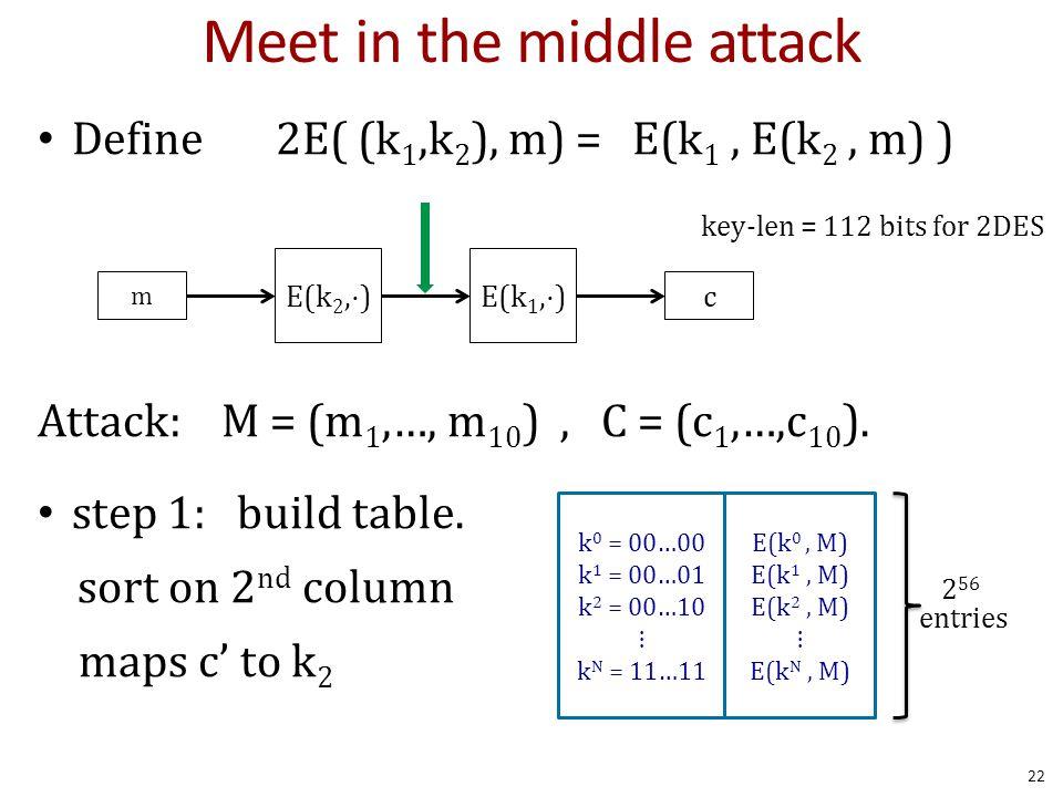 Meet in the middle attack Define 2E( (k 1,k 2 ), m) = E(k 1, E(k 2, m) ) Attack: M = (m 1,…, m 10 ), C = (c 1,…,c 10 ). step 1: build table. sort on 2