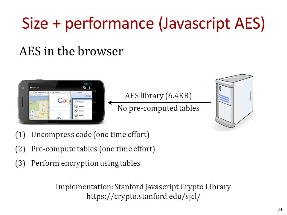Size + performance (Javascript AES) AES in the browser AES library (6.4KB) No pre-computed tables (1)Uncompress code (one time effort) (2)Pre-compute