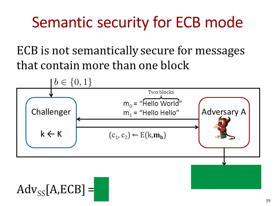 """Semantic security for ECB mode 39 ECB is not semantically secure for messages that contain more than one block Challenger k ← K Adversary A m 0 = """"Hel"""
