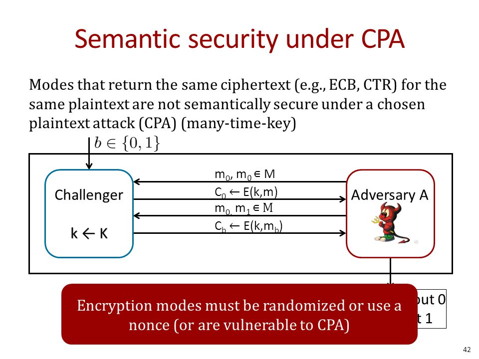 Semantic security under CPA 42 Modes that return the same ciphertext (e.g., ECB, CTR) for the same plaintext are not semantically secure under a chose