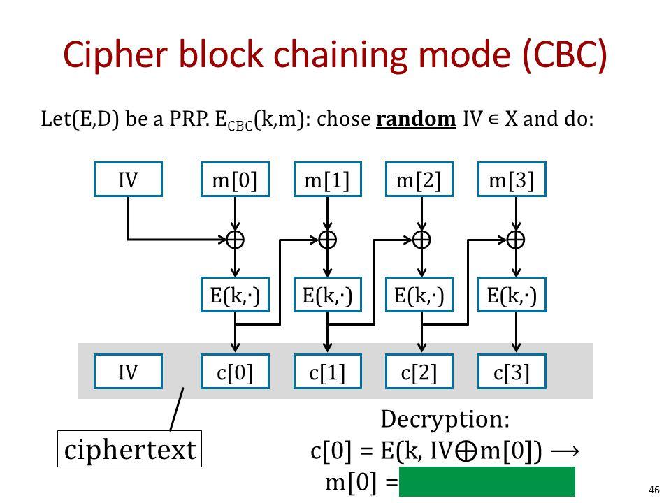 Cipher block chaining mode (CBC) 46 Let(E,D) be a PRP. E CBC (k,m): chose random IV ∊ X and do: ⊕⊕ c[0]c[1]c[2]c[3]IV ⊕⊕ E(k,∙) m[0]m[1]m[2]m[3]IV cip
