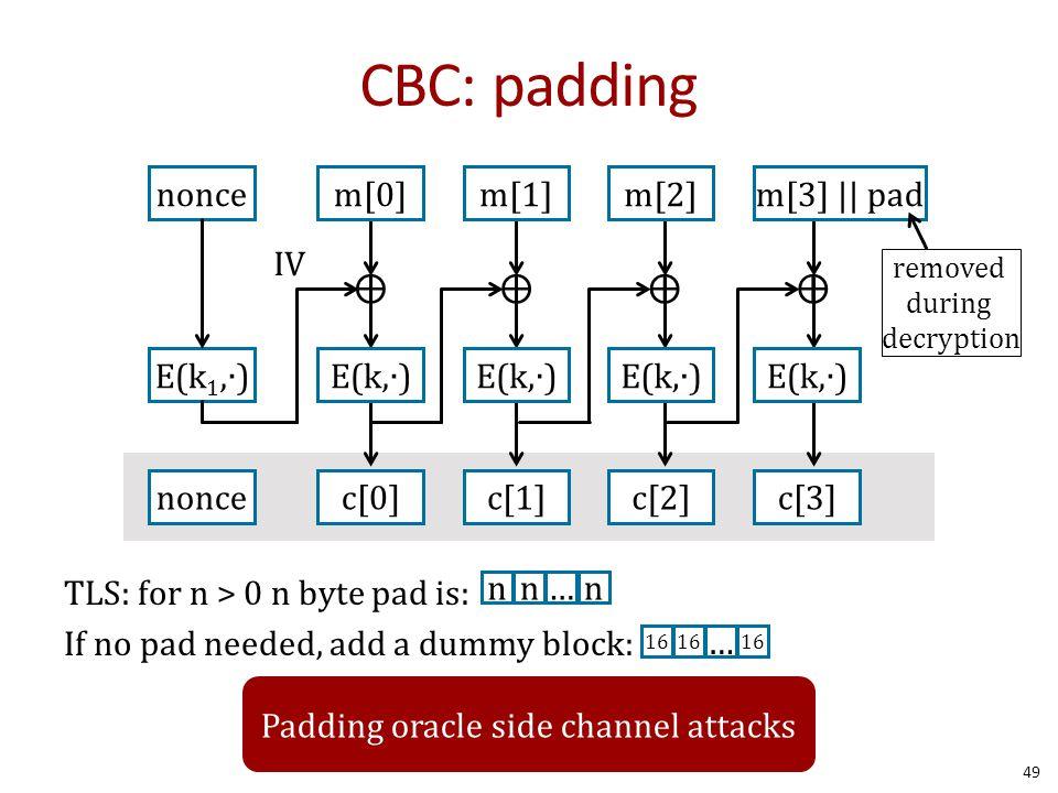 CBC: padding 49 TLS: for n > 0 n byte pad is: If no pad needed, add a dummy block: ⊕⊕ c[0]c[1]c[2]c[3]nonce ⊕⊕ E(k,∙) E(k 1,∙) m[0]m[1]m[2]m[3]    pad