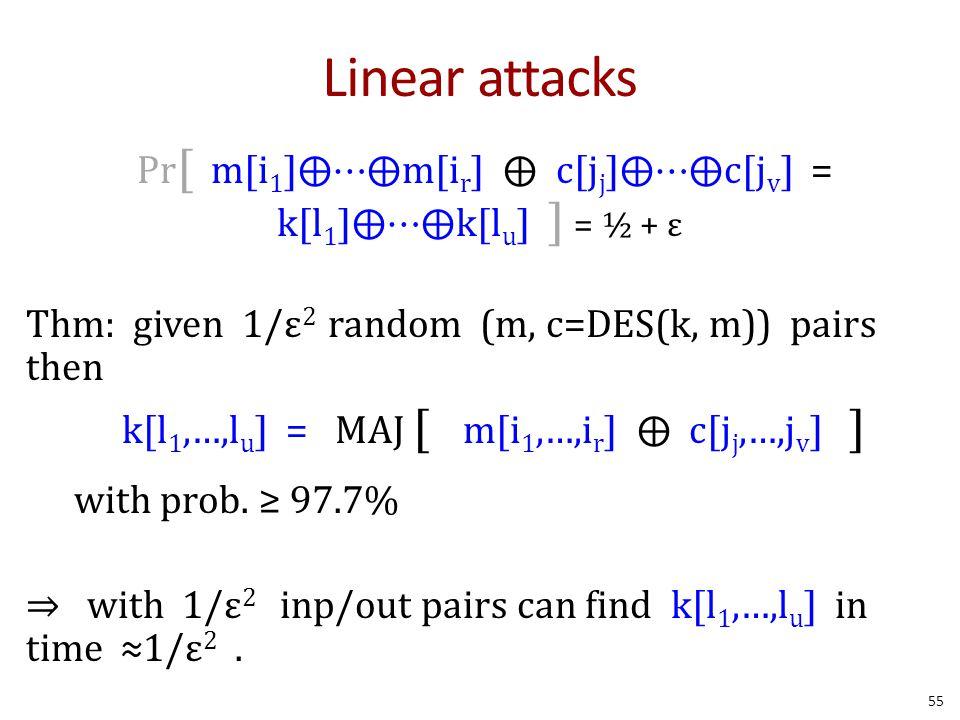 Linear attacks Pr [ m[i 1 ]⨁⋯⨁m[i r ] ⨁ c[j j ]⨁⋯⨁c[j v ] = k[l 1 ]⨁⋯⨁k[l u ] ] = ½ + ε Thm: given 1/ε 2 random (m, c=DES(k, m)) pairs then k[l 1,…,l