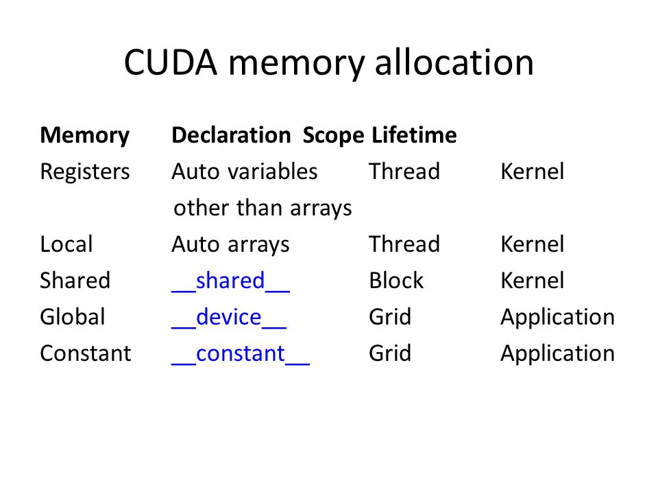 CUDA memory allocation MemoryDeclarationScope Lifetime RegistersAuto variablesThreadKernel other than arrays LocalAuto arrays ThreadKernel Shared__shared__BlockKernel Global__device__GridApplication Constant__constant__GridApplication
