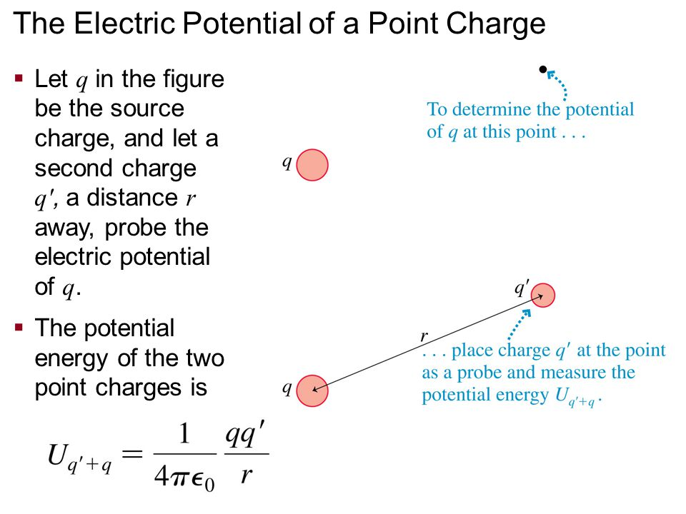 The Electric Potential of a Point Charge  Let q in the figure be the source charge, and let a second charge q', a distance r away, probe the electric