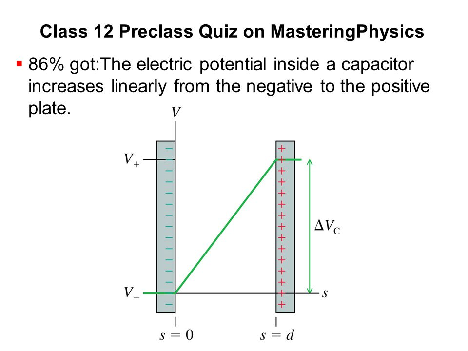 Class 12 Preclass Quiz on MasteringPhysics  86% got:The electric potential inside a capacitor increases linearly from the negative to the positive plate.
