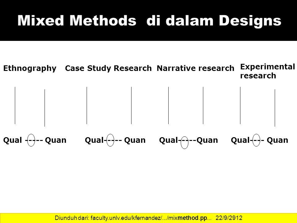 19 EthnographyCase Study ResearchNarrative research Experimental research Qual ----- Quan Qual---- Quan Diunduh dari: faculty.unlv.edu/kfernandez/.../