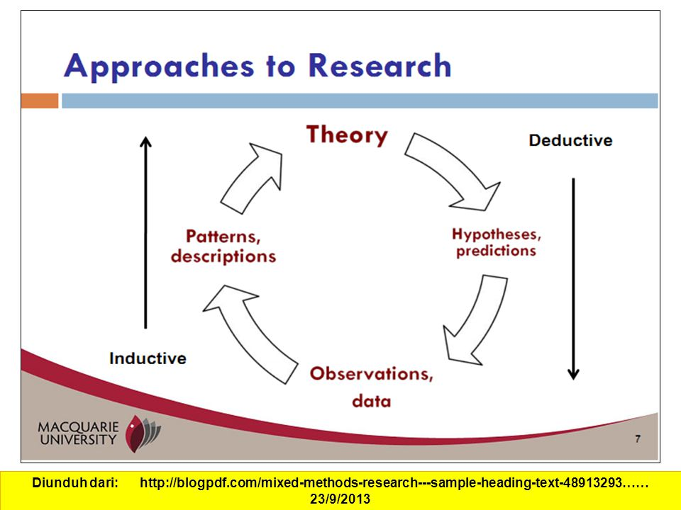 Diunduh dari: http://blogpdf.com/mixed-methods-research---sample-heading-text-48913293…… 23/9/2013