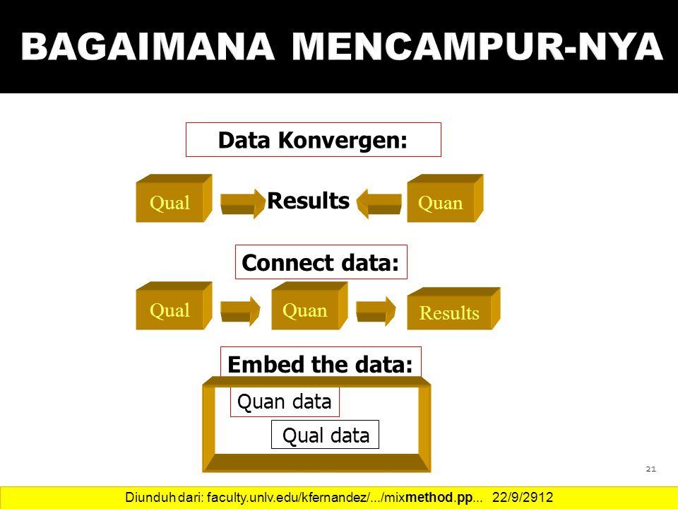 21 Results Connect data: Results Data Konvergen: Embed the data: Quan data Qual data QualQuan QualQuan Diunduh dari: faculty.unlv.edu/kfernandez/.../m