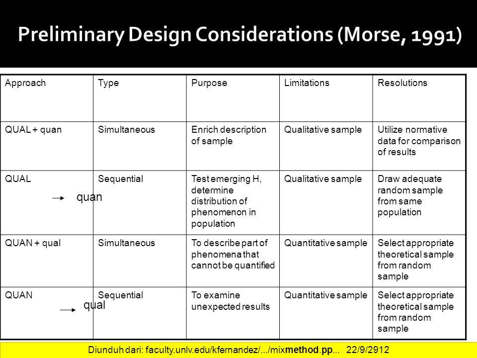 25 ApproachTypePurposeLimitationsResolutions QUAL + quanSimultaneousEnrich description of sample Qualitative sampleUtilize normative data for comparis