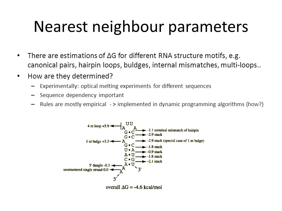 Nearest neighbour parameters There are estimations of ∆G for different RNA structure motifs, e.g. canonical pairs, hairpin loops, buldges, internal mi