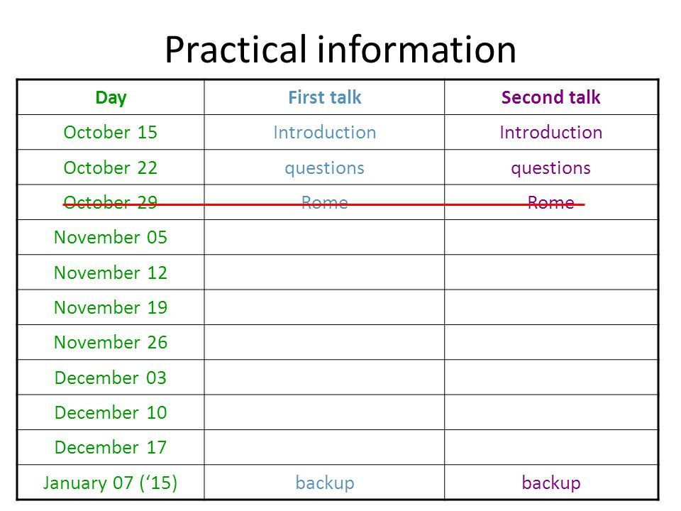 Practical information DayFirst talkSecond talk October 15Introduction October 22questions October 29Rome November 05 November 12 November 19 November 26 December 03 December 10 December 17 January 07 ('15)backup