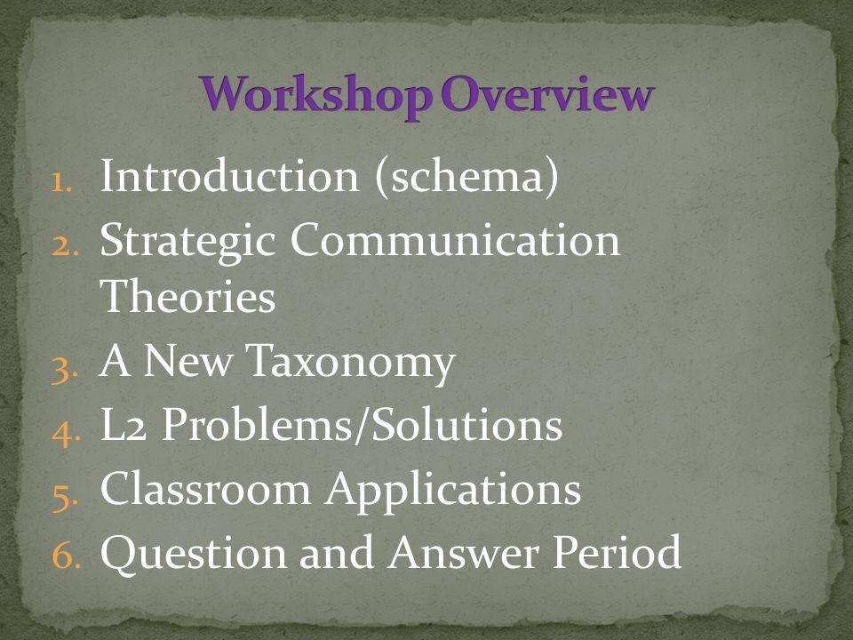 1. Introduction (schema) 2. Strategic Communication Theories 3.