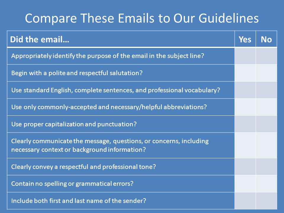 Compare These Emails to Our Guidelines Did the email…YesNo Appropriately identify the purpose of the email in the subject line? Begin with a polite an