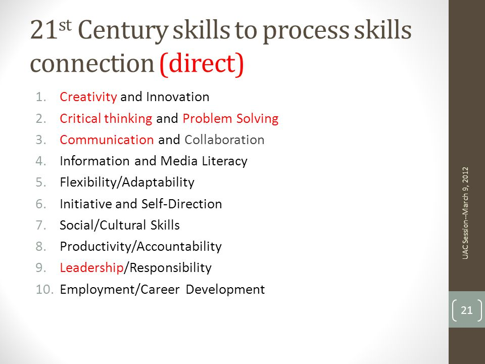 21 st Century skills to process skills connection (direct) 1.Creativity and Innovation 2.Critical thinking and Problem Solving 3.Communication and Collaboration 4.Information and Media Literacy 5.Flexibility/Adaptability 6.Initiative and Self-Direction 7.Social/Cultural Skills 8.Productivity/Accountability 9.Leadership/Responsibility 10.Employment/Career Development UAC Session--March 9, 2012 21