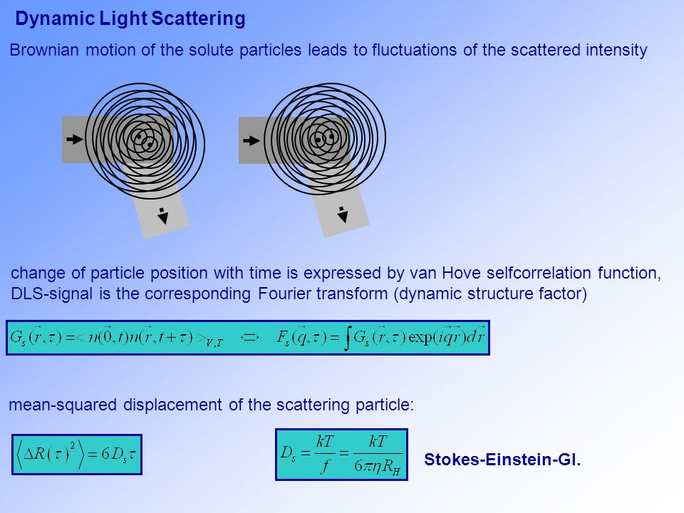 Dynamic Light Scattering Brownian motion of the solute particles leads to fluctuations of the scattered intensity mean-squared displacement of the scattering particle: change of particle position with time is expressed by van Hove selfcorrelation function, DLS-signal is the corresponding Fourier transform (dynamic structure factor) Stokes-Einstein-Gl.