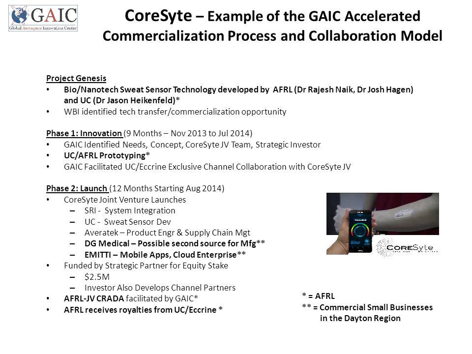 Project Genesis Bio/Nanotech Sweat Sensor Technology developed by AFRL (Dr Rajesh Naik, Dr Josh Hagen) and UC (Dr Jason Heikenfeld)* WBI identified te