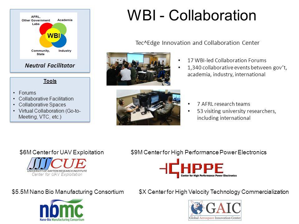 WBI - Collaboration Tools Forums Collaborative Facilitation Collaborative Spaces Virtual Collaboration (Go-to- Meeting, VTC, etc.) WBI Neutral Facilit