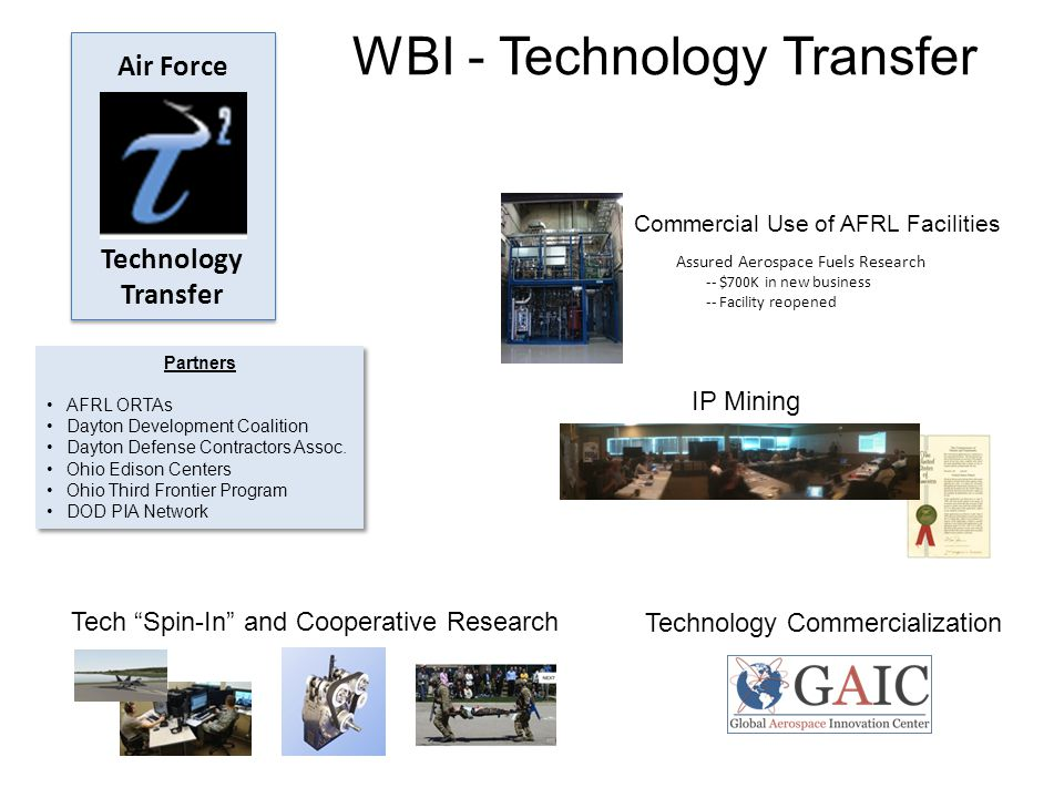 Technology Commercialization WBI - Technology Transfer Partners AFRL ORTAs Dayton Development Coalition Dayton Defense Contractors Assoc. Ohio Edison