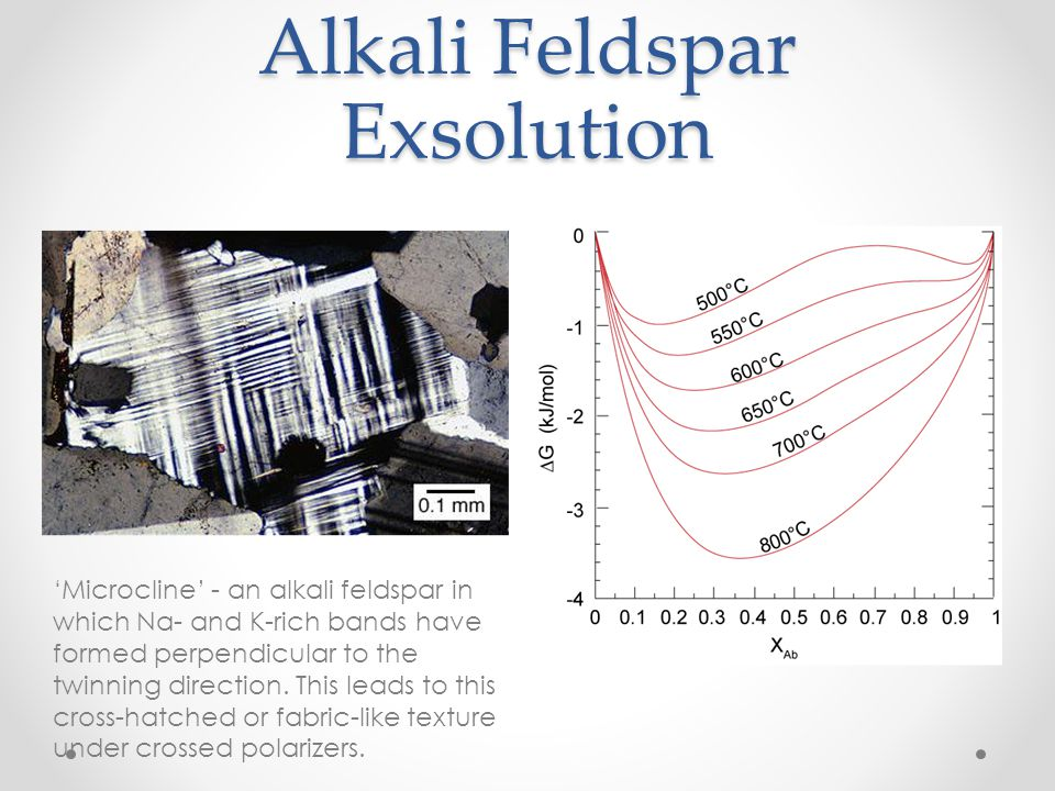 Alkali Feldspar Exsolution 'Microcline' - an alkali feldspar in which Na- and K-rich bands have formed perpendicular to the twinning direction.