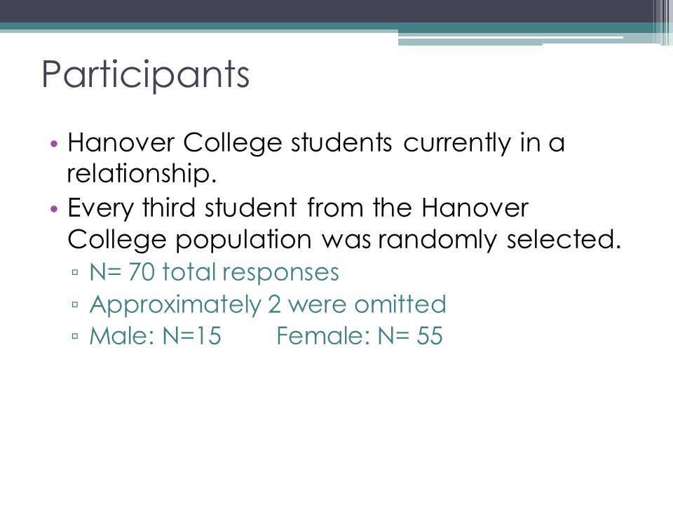 Participants Hanover College students currently in a relationship.