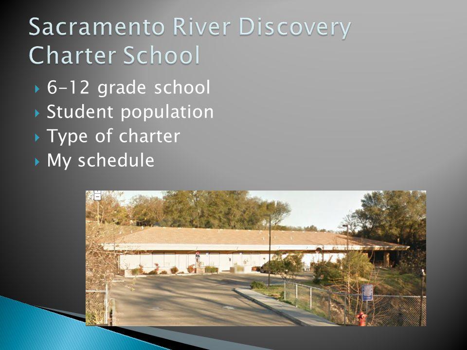  6-12 grade school  Student population  Type of charter  My schedule